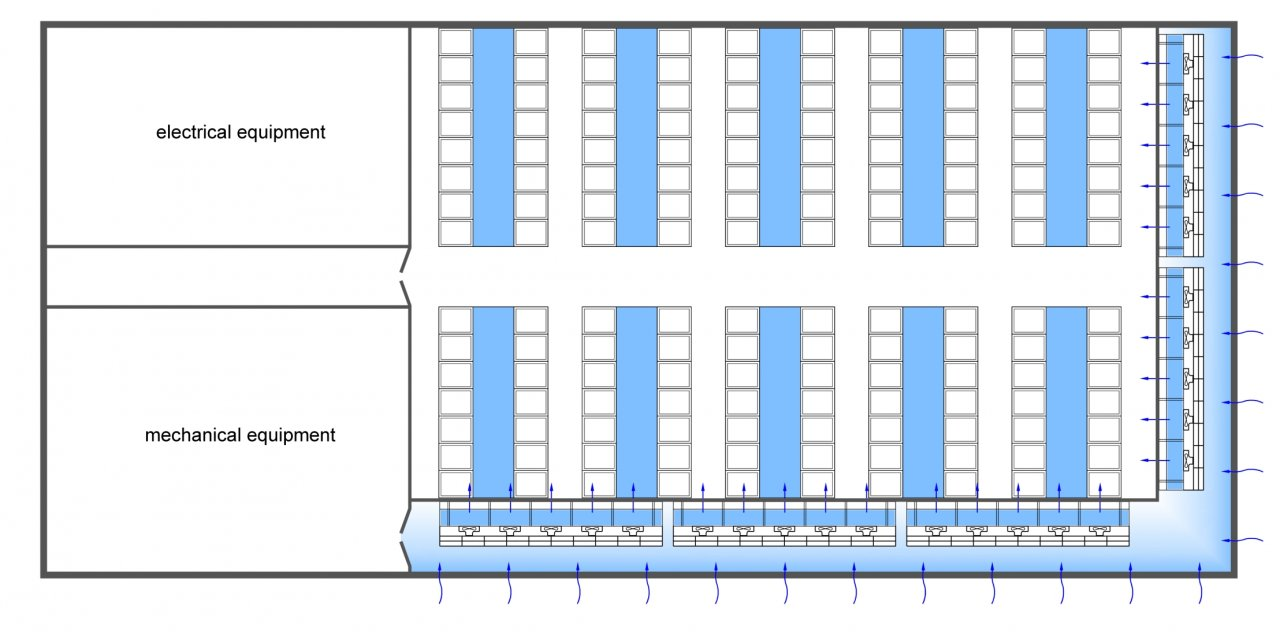 Low speed ventilation data center design models for Data center floor plan